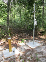 Automated groundwater well