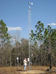 OSBS Weather Station